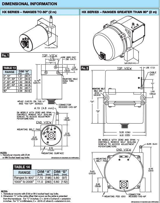 capteur potentiométrique à câble Serie HX