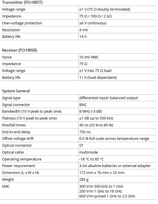FO-HBAVT & HBAVR - Fiber-Optic Systems Analog/Video Link