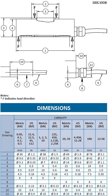 LWHP14 - 50N à 100 KN - 5 à 27mm - Capteur de force en rondelle - 50N à 100 KN - IP60