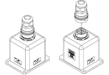 inclinomètre industriel Ethernet eDXI Connectique