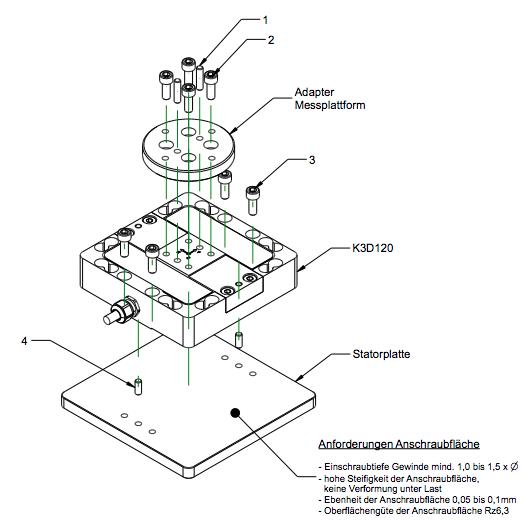 Capteur de force 3 axes K3D120