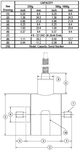 Capteur de force colonne inox