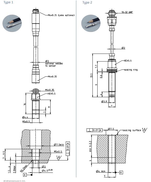 CP5X1 - Capteur de pression miniature et de haute temperature